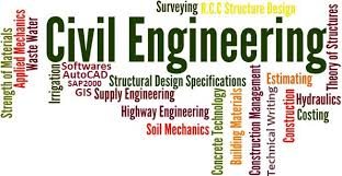 What Roles Do Civil Engineers Play In Life? – Grd Institute Dehradun ...