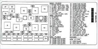 2007 chevy uplander fuse box diagram wiring diagrams schematics us 2005 chevrolet uplander fuse box 2007 chevy uplander fuse box diagram wiring diagrams schematics us on suburban