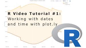 R Video Tutorial 1 Working With Dates And Times With Plot Ly
