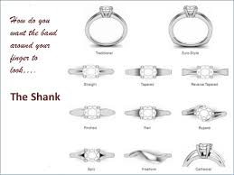 Diamond Ring Chart Engagement Ring Guide From B2cjewels