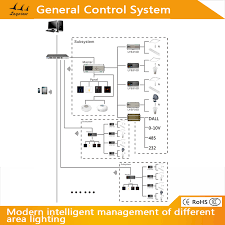 general universal control system for led light switch dimming controller