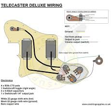 17 best images about guitar wiring diagrams jimmy telecaster 72 deluxe wiring diagram