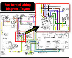 wiring diagram toyota wiring image wiring diagram 2009 toyota yaris wiring diagram jodebal com on wiring diagram toyota