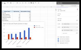 T Chart Google Docs How To Make A Gantt Chart In Google Docs Free Template