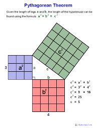 Pythagoras Theorem Chart Pythagorean Theorem Worksheets Practicing Pythagorean
