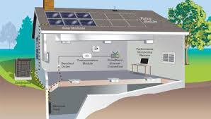 home air conditioning systems. lennox solar house system photo home air conditioning systems e