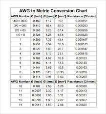meteric chart sample metric conversion chart 8 free documents in pdf