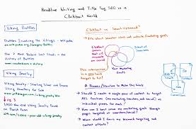 Headline Writing And Title Tag Seo In A Clickbait World Whiteboard