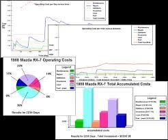 Car Maintenance Chart Car Maintenance Software For Windows