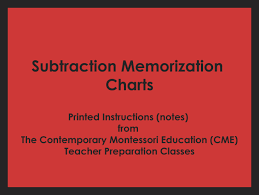 Cme Charts Subtraction Memorization Charts Cme Notes Math Cme 121