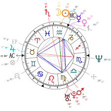 Astrology And Natal Chart Of Sherilyn Fenn Born On 1965 02 01