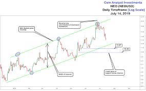 Neo Technical Analysis Daily Timeframe Chart Pattern