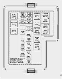 2004 sebring fuse box diagram wiring diagrams best sebring fuse box diagram wiring diagram online 2008 chrysler sebring fuse diagram 2004 sebring fuse box diagram