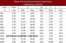 Phillips Screwdriver Dimensions Elenchapador10 Co