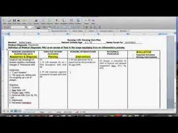 Nursing Care Plan Tutorial Youtube