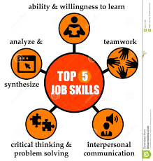 job skills stock image image  job skills royalty stock images