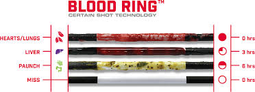 Bloodsport Archery Official Site Archery Products