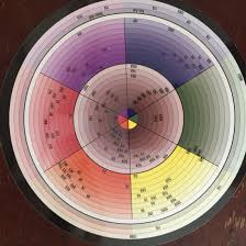 Goldwell Underlying Pigment Chart Goldwell Color Wheel In 2019 Hair Color Swatches Hair