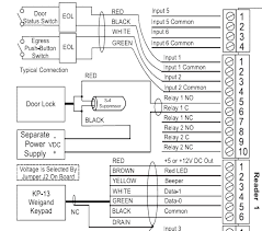 hid card reader wiring diagram wirdig block diagram on card reader door access system wiring diagram