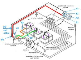 mid 90s club car ds runs without key on club car wiring diagram 36 club car battery wiring diagram 36 volt at Club Car Wiring Diagram 48 Volt