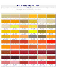 2019 Ral Color Chart Template Fillable Printable Pdf