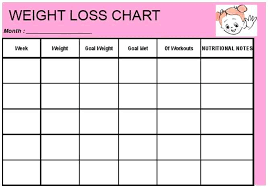 Weight Tracker Chart Printable Printable Blank Charts Daily Food Log Free Coloring Pages Weight