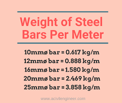 Rhs Weight Chart Pdf How To Calculate The Unit Weight Of Steel Bars A Civil