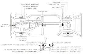 car bearings. we supply ball \u0026 roller bearing for car bearings