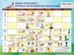 Reading Developmental Milestones Chart How To Keep Track Of Preemie Milestones Everything Babies