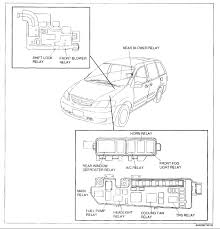 where is the cooling fan relay on a 2003 mazda mpv? 2001 Mazda Mpv Fuse Diagram 2001 Mazda Mpv Fuse Diagram #40 2001 mazda mpv wiring diagram
