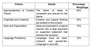 the asli star merdeka essay writing competition cpps  2 the entries shall be judged based on the following criteria