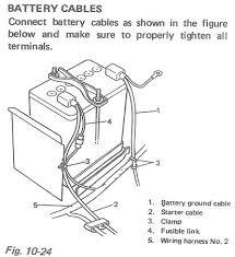 suzuki samurai wiring kit suzuki image wiring diagram samurai won t start pirate4x4 com 4x4 and off road forum on suzuki samurai wiring kit