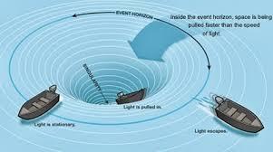 Resultado de imagen de Imaginar cómo podría escapar una nave que caera cerca del remolino central de un agujero negro