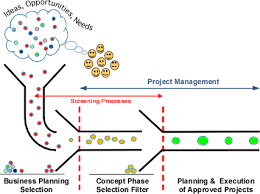 Expert Project Management Why Do We Need Project Portfolio