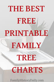 Make A Family Tree Online Free How To Create Beautiful Family Tree Charts On Myheritage And