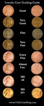 A Handy Coin Grading Chart Valuable Pennies Rare Pennies