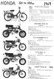 honda parts  myrons mopeds pc50 little honda z50a mini trail 50 cl70 scrambler 70 ct70 trail 70 xxxx ct90 trail 90 xxxx