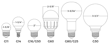 Home Lighting 101 A Guide To Understanding Light Bulb Shapes Sizes