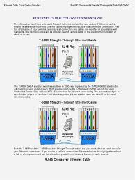 cat6 patch cable wiring diagram wiring diagram website Cat 6 Cable Diagram cat6 patch cable wiring diagram