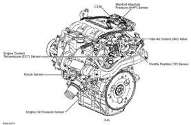 pontiac 2 4 engine diagram pontiac wiring diagrams online