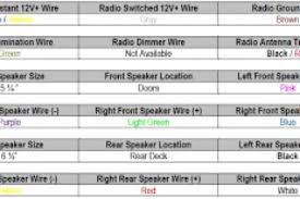 2000 toyota rav4 radio wiring diagram 4k wallpapers 2002 toyota 4runner stereo wiring harness at 2001 Toyota 4runner Radio Wiring