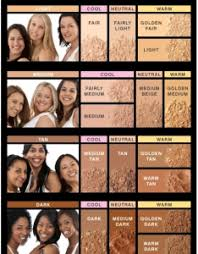 Bareminerals Original Foundation Colour Chart Little Bare Minerals Foundation Colors Equipstudio Club