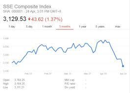 Chinas Financial Markets Suffer Black Monday Amid
