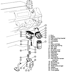 Repair guides engine mechanical oil pump rh chrysler 440 oil pump diagram