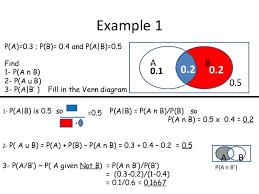 A Not B Venn Diagram Venn Conditional