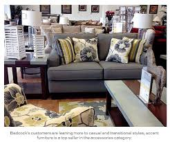 Special Report Furniture Store Retail