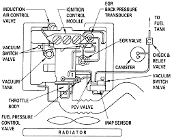 95 isuzu pickup engine diagram 95 wiring diagrams online