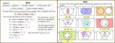 Venn Diagram Set Notation Worksheet Set Notation Venn Diagram Magdalene Project Org