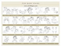 Baby Sign Language Chart 2 Baby Sign Language Baby Signs And Baby Sign Lanuage