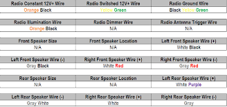 radio wiring diagram 2002 kia schematics and wiring diagrams radio wiring diagram 2002 kia diagrams and schematics